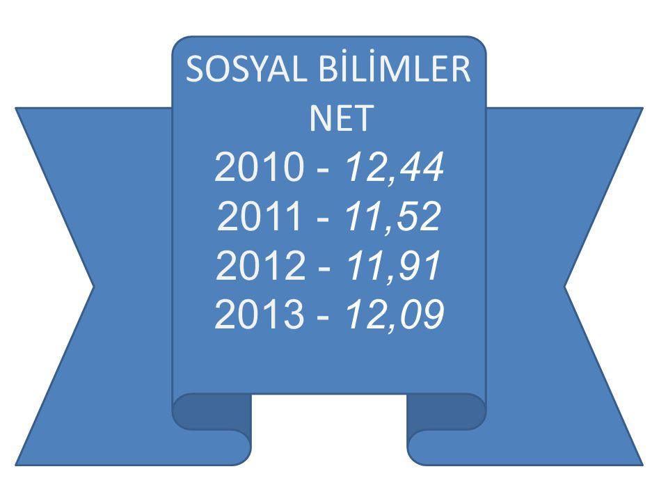 SOSYAL BİLİMLER NET 2010 - 12,44 2011 - 11,52 2012 - 11,91 2013 - 12,09