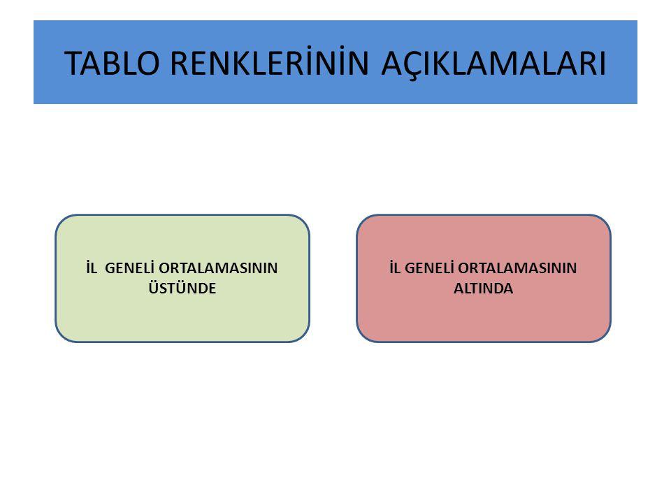 Dr. Mustafa CORA İl Millî Eğitim Müdür V.
