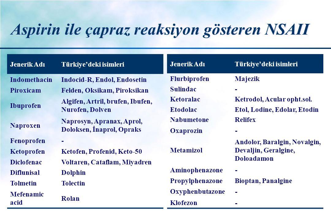 Aspirin ile çapraz reaksiyon gösteren NSAII Jenerik AdıTürkiye'deki isimleri IndomethacinIndocid-R, Endol, Endosetin PiroxicamFelden, Oksikam, Piroksi