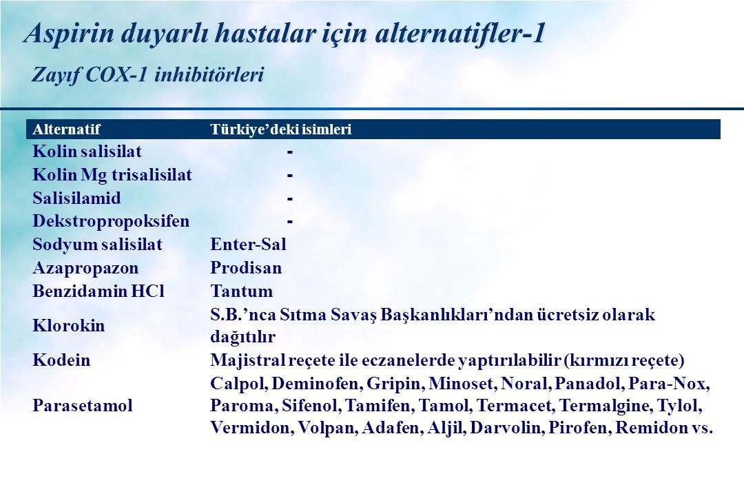 Aspirin duyarlı hastalar için alternatifler-1 Zayıf COX-1 inhibitörleri AlternatifTürkiye'deki isimleri Kolin salisilat - Kolin Mg trisalisilat - Sali