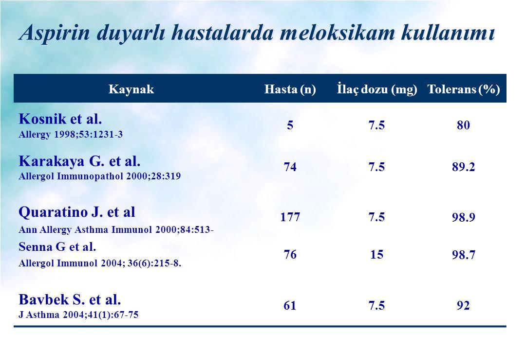 Aspirin duyarlı hastalarda meloksikam kullanımı KaynakHasta (n)İlaç dozu (mg)Tolerans (%) Kosnik et al. Allergy 1998;53:1231-3 57.580 Karakaya G. et a