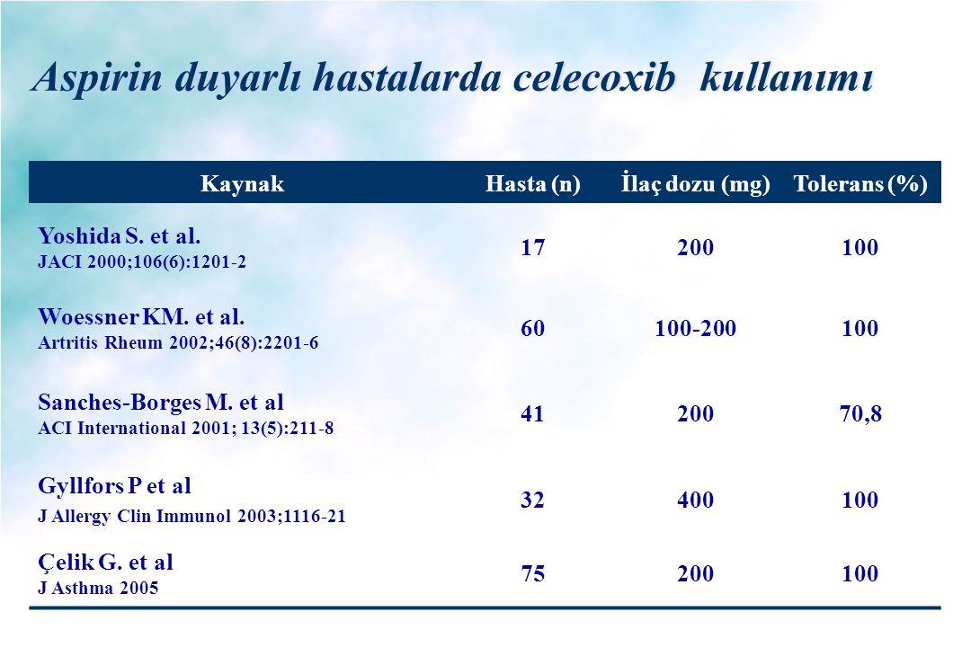 Aspirin duyarlı hastalarda celecoxib kullanımı KaynakHasta (n)İlaç dozu (mg)Tolerans (%) Yoshida S. et al. JACI 2000;106(6):1201-2 17200100 Woessner K
