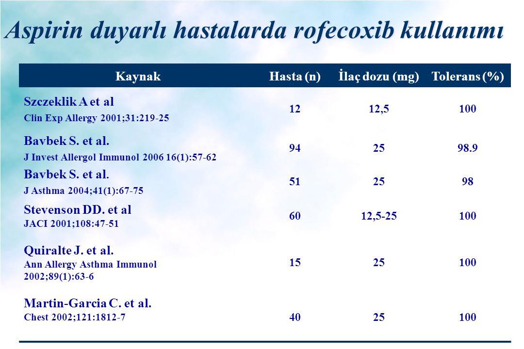 Aspirin duyarlı hastalarda rofecoxib kullanımı KaynakHasta (n)İlaç dozu (mg)Tolerans (%) Szczeklik A et al Clin Exp Allergy 2001;31:219-25 1212,5100 B