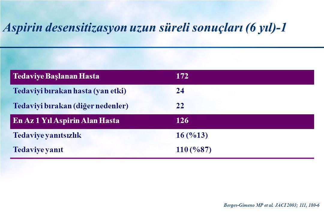 Aspirin desensitizasyon uzun süreli sonuçları (6 yıl)-1 Tedaviye Başlanan Hasta172 Tedaviyi bırakan hasta (yan etki)24 Tedaviyi bırakan (diğer nedenle