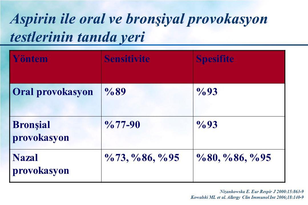 Aspirin ile oral ve bronşiyal provokasyon testlerinin tanıda yeri Nizankowska E. Eur Respir J 2000:15:863-9 Kowalski ML et al. Allergy Clin Immunol In