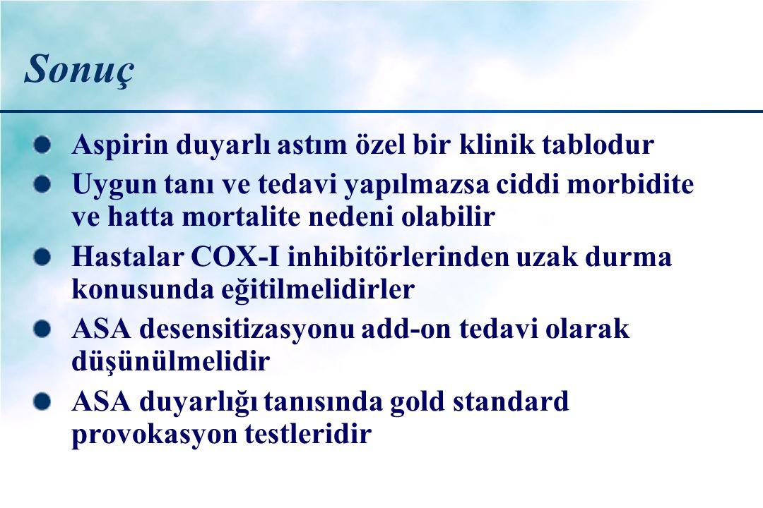 Sonuç Aspirin duyarlı astım özel bir klinik tablodur Uygun tanı ve tedavi yapılmazsa ciddi morbidite ve hatta mortalite nedeni olabilir Hastalar COX-I