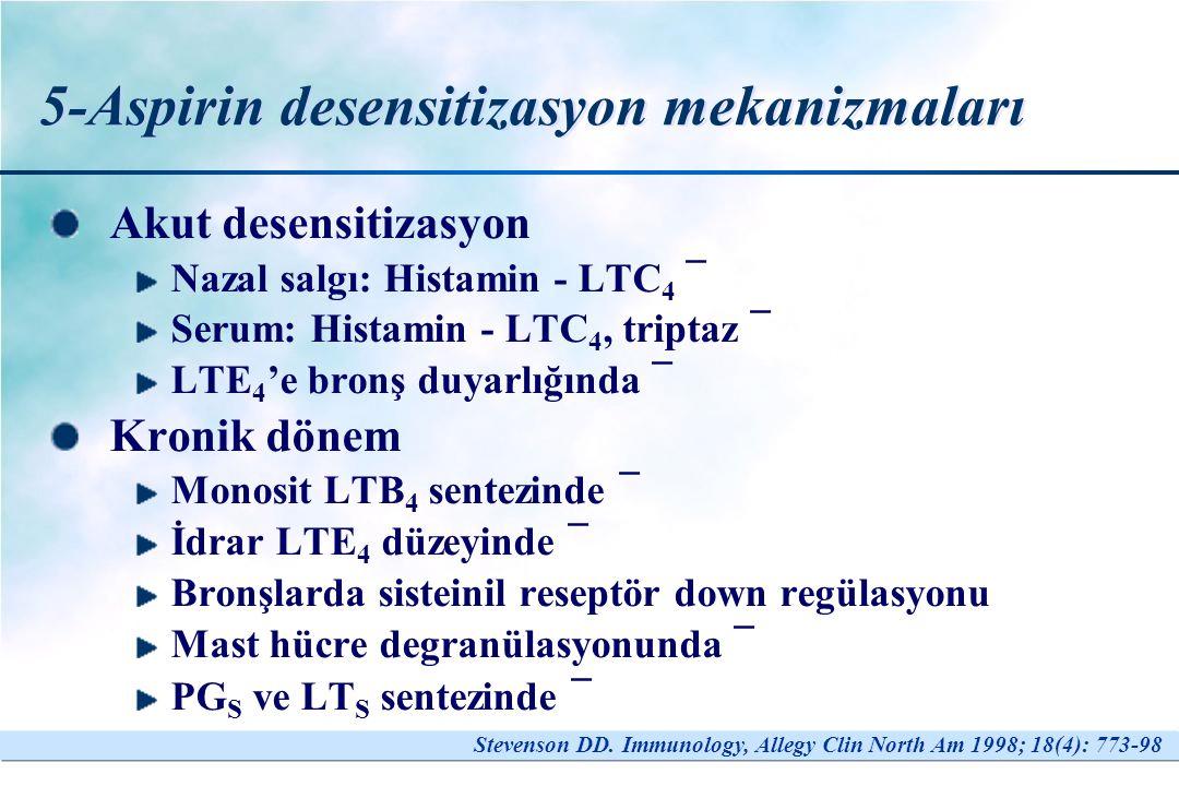 5-Aspirin desensitizasyon mekanizmaları Akut desensitizasyon Nazal salgı: Histamin - LTC 4 ¯ Serum: Histamin - LTC 4, triptaz ¯ LTE 4 'e bronş duyarlı