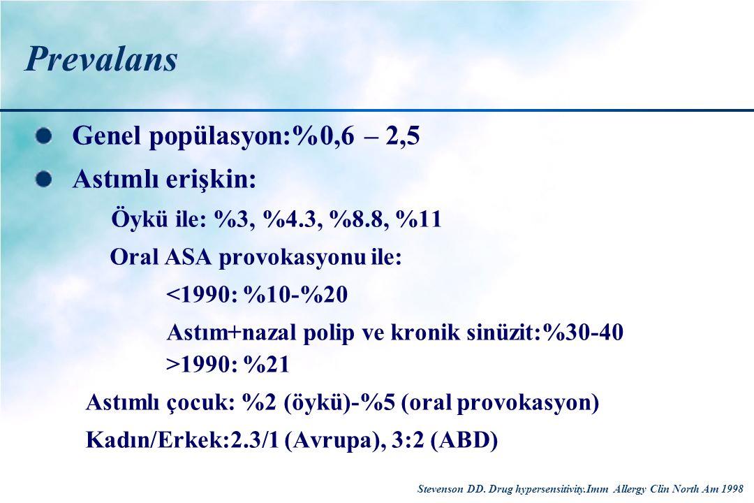 Prevalans Genel popülasyon:%0,6 – 2,5 Astımlı erişkin: Öykü ile: %3, %4.3, %8.8, %11 Oral ASA provokasyonu ile: <1990: %10-%20 Astım+nazal polip ve kr