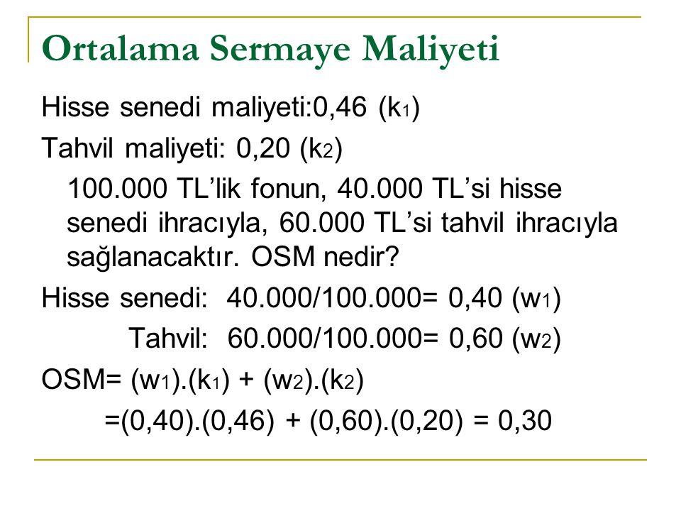 Ortalama Sermaye Maliyeti Hisse senedi maliyeti:0,46 (k 1 ) Tahvil maliyeti: 0,20 (k 2 ) 100.000 TL'lik fonun, 40.000 TL'si hisse senedi ihracıyla, 60