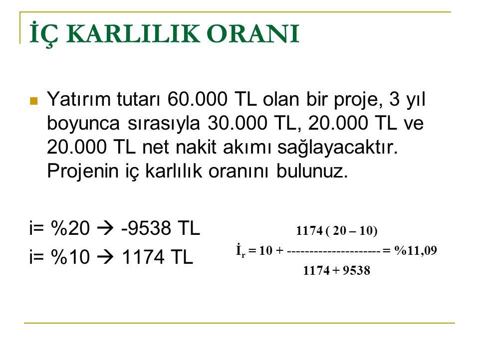 İÇ KARLILIK ORANI Yatırım tutarı 60.000 TL olan bir proje, 3 yıl boyunca sırasıyla 30.000 TL, 20.000 TL ve 20.000 TL net nakit akımı sağlayacaktır. Pr