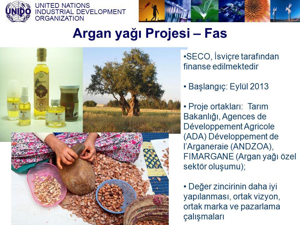 UNITED NATIONS INDUSTRIAL DEVELOPMENT ORGANIZATION SECO, İsviçre tarafından finanse edilmektedir Başlangıç: Eylül 2013 Proje ortakları: Tarım Bakanlığ