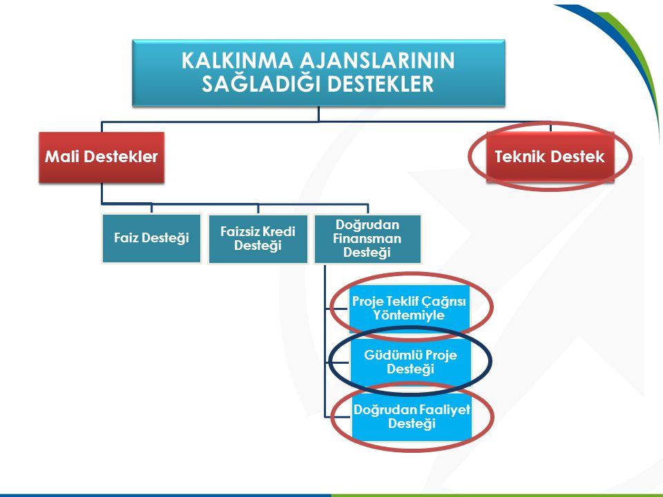DOĞAKA - Bitki Sağlığı Kliniği Proje Uygulayıcısı: Mustafa Kemal Üniversitesi Amaç: Bölgedeki tarımsal faaliyetlerin daha verimli sürdürülebilmesi için; tohum ekiminden ihracata kadar tarımla ilgili gerçekleşen tüm süreçlerde mevcut sorunlara çözümler bularak müdahalelerde bulunmak, tarım arazilerinin ve bunlarla ilgili bilgilerin kayıt altına alınarak buna yönelik bir veri tabanı oluşturarak sektörü sürekli kontrol altında tutacak tedbirler almak, tarım sektöründeki mevcut sorunların çözümüne yönelik araştırma-geliştirme faaliyetleri gerçekleştirmek çeşitli süreçlerde gözlemlenen hastalıklara yönelik ilaç geliştirme çalışmaları yürütmek Proje Bütçesi: 2 milyon 385 bin