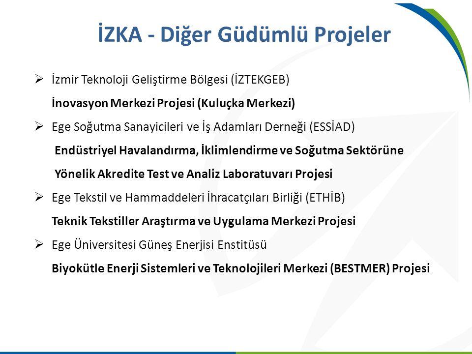 İZKA - Diğer Güdümlü Projeler  İzmir Teknoloji Geliştirme Bölgesi (İZTEKGEB) İnovasyon Merkezi Projesi (Kuluçka Merkezi)  Ege Soğutma Sanayicileri v