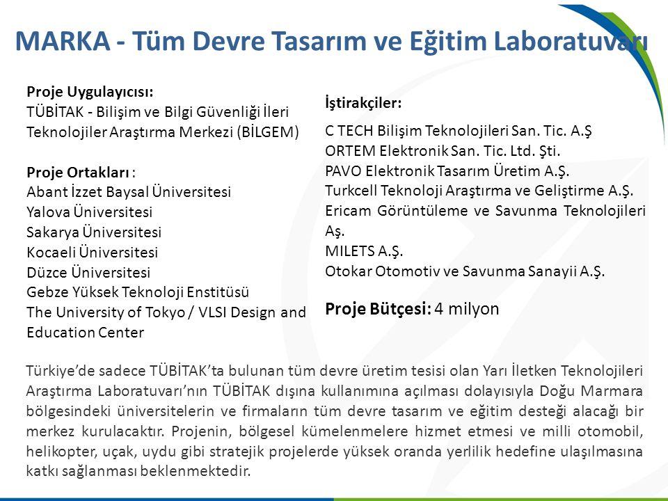 Proje Uygulayıcısı: TÜBİTAK - Bilişim ve Bilgi Güvenliği İleri Teknolojiler Araştırma Merkezi (BİLGEM) Proje Ortakları : Abant İzzet Baysal Üniversite