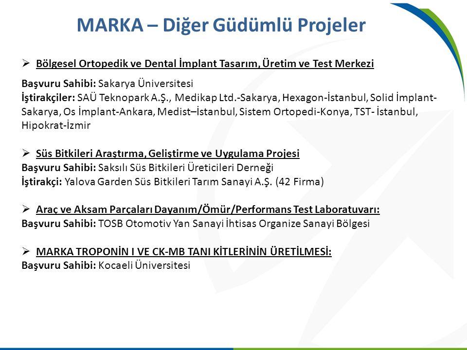 MARKA – Diğer Güdümlü Projeler  Bölgesel Ortopedik ve Dental İmplant Tasarım, Üretim ve Test Merkezi Başvuru Sahibi: Sakarya Üniversitesi İştirakçile