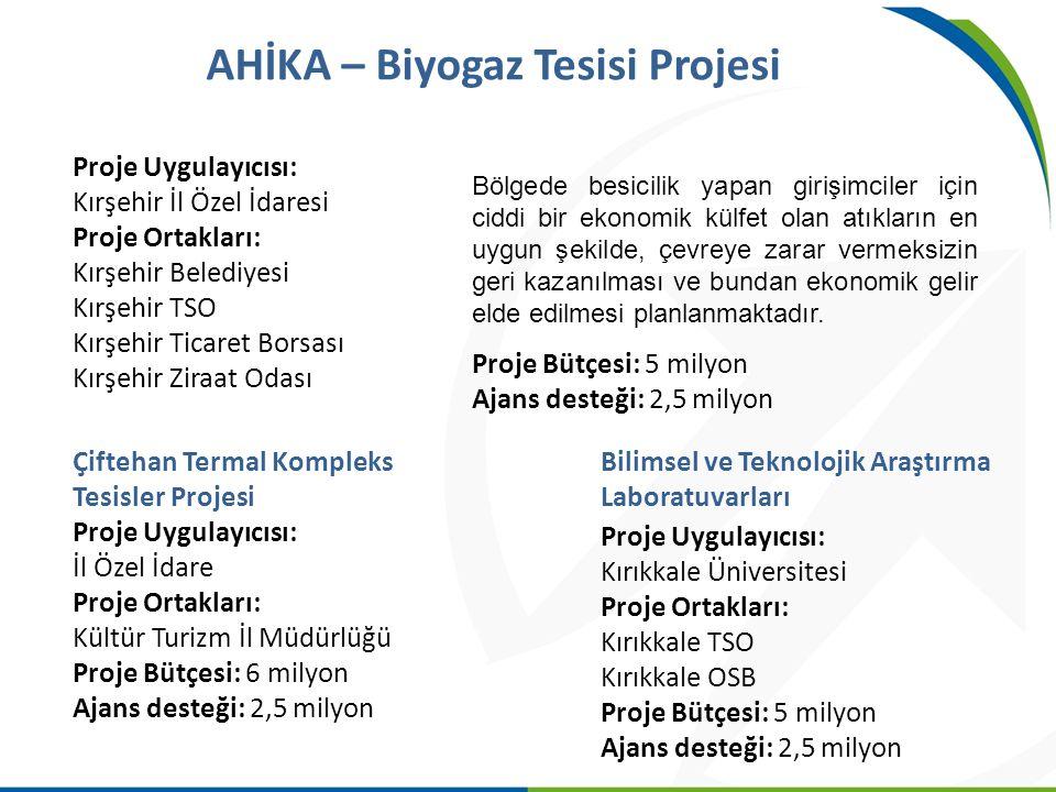 AHİKA – Biyogaz Tesisi Projesi Proje Uygulayıcısı: Kırşehir İl Özel İdaresi Proje Ortakları: Kırşehir Belediyesi Kırşehir TSO Kırşehir Ticaret Borsası