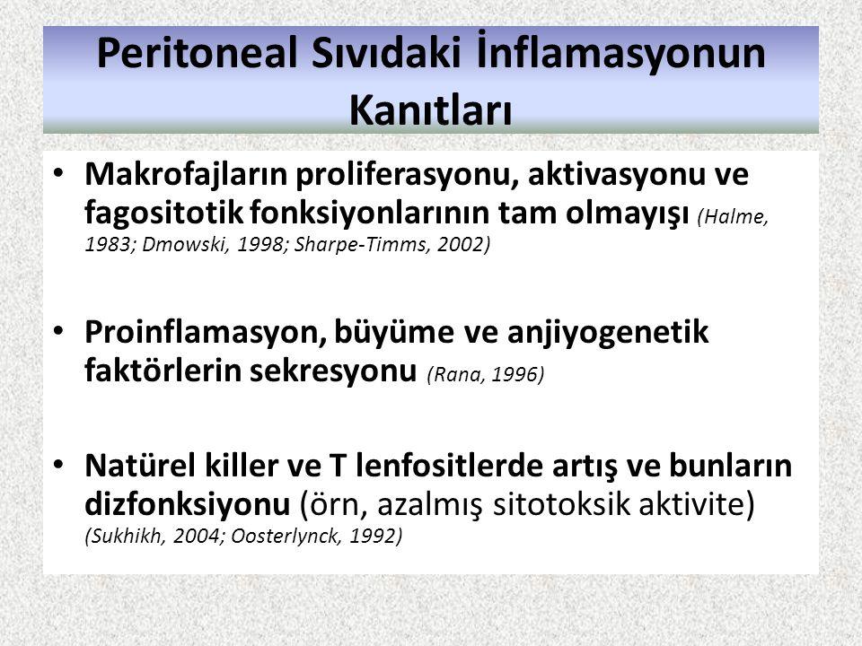 Peritoneal Sıvıdaki İnflamasyonun Kanıtları Makrofajların proliferasyonu, aktivasyonu ve fagositotik fonksiyonlarının tam olmayışı (Halme, 1983; Dmows