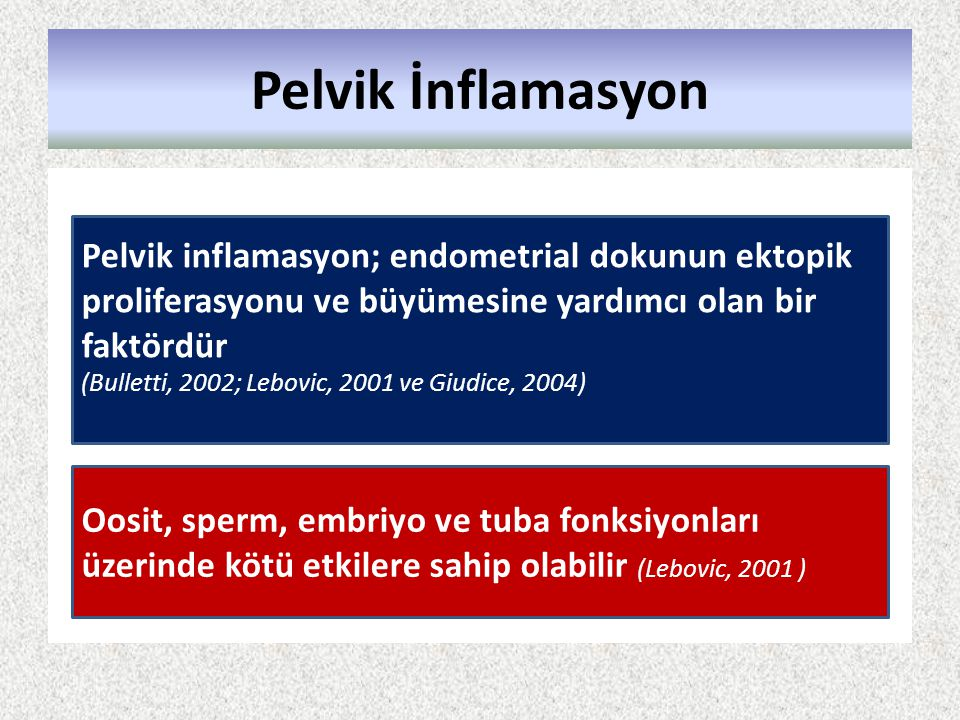 Pelvik İnflamasyon Pelvik inflamasyon; endometrial dokunun ektopik proliferasyonu ve büyümesine yardımcı olan bir faktördür (Bulletti, 2002; Lebovic,