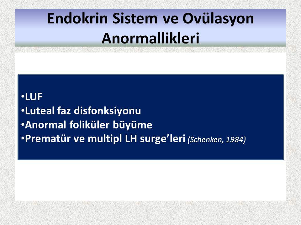 Endokrin Sistem ve Ovülasyon Anormallikleri LUF Luteal faz disfonksiyonu Anormal foliküler büyüme Prematür ve multipl LH surge'leri (Schenken, 1984)