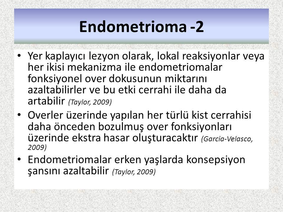 Endometrioma -2 Yer kaplayıcı lezyon olarak, lokal reaksiyonlar veya her ikisi mekanizma ile endometriomalar fonksiyonel over dokusunun miktarını azal