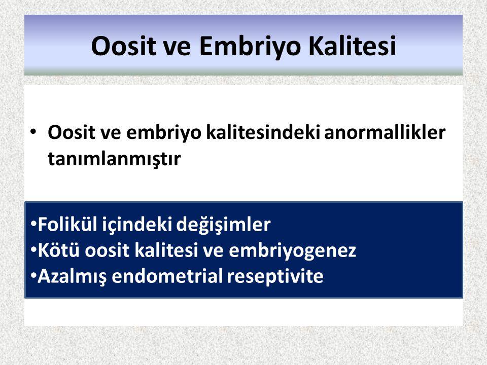 Oosit ve Embriyo Kalitesi Oosit ve embriyo kalitesindeki anormallikler tanımlanmıştır Folikül içindeki değişimler Kötü oosit kalitesi ve embriyogenez