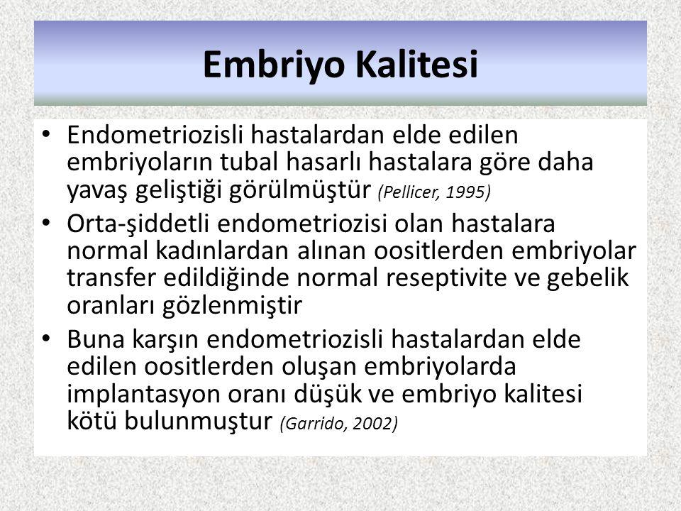 Embriyo Kalitesi Endometriozisli hastalardan elde edilen embriyoların tubal hasarlı hastalara göre daha yavaş geliştiği görülmüştür (Pellicer, 1995) O
