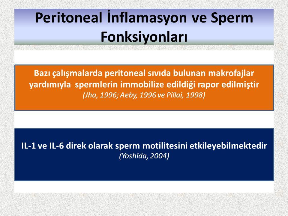 Peritoneal İnflamasyon ve Sperm Fonksiyonları Bazı çalışmalarda peritoneal sıvıda bulunan makrofajlar yardımıyla spermlerin immobilize edildiği rapor