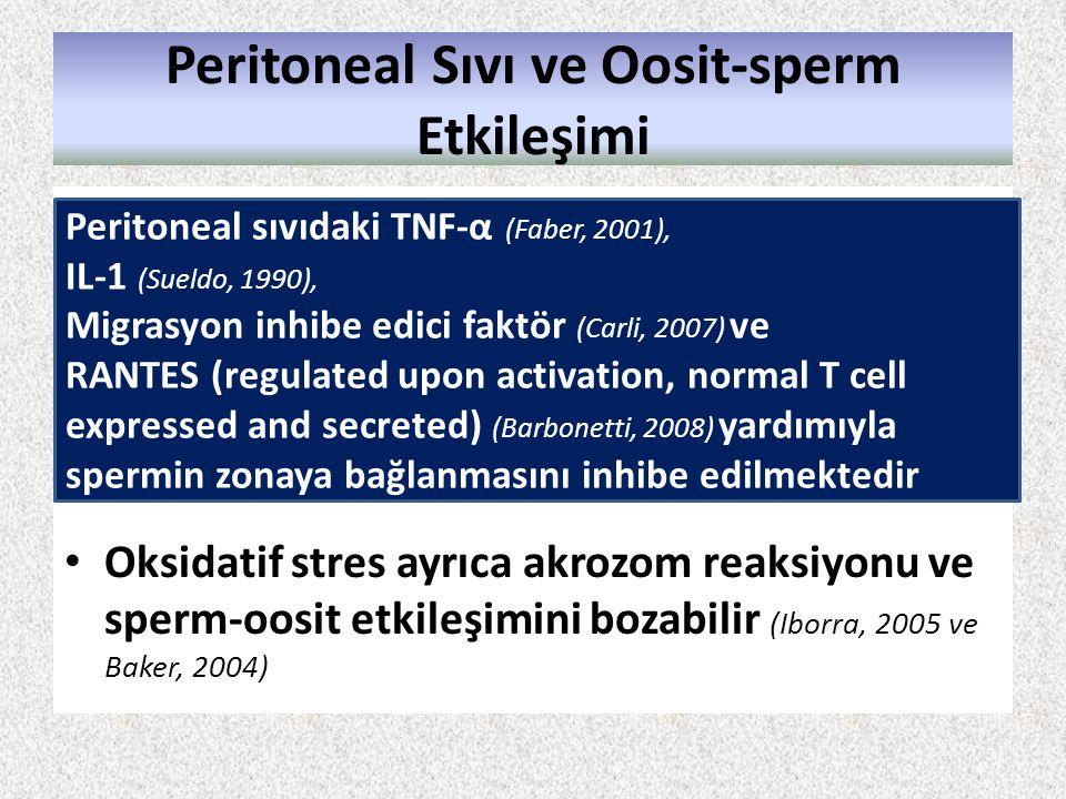 Peritoneal Sıvı ve Oosit-sperm Etkileşimi Oksidatif stres ayrıca akrozom reaksiyonu ve sperm-oosit etkileşimini bozabilir (Iborra, 2005 ve Baker, 2004