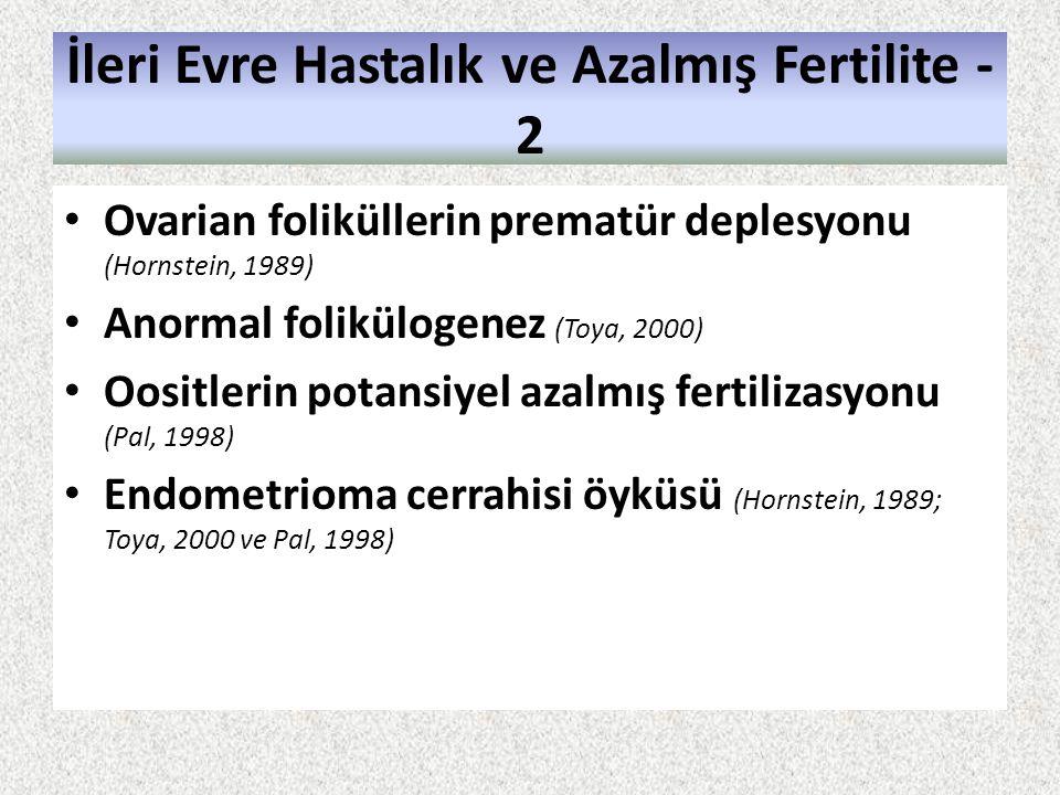 İleri Evre Hastalık ve Azalmış Fertilite - 2 Ovarian foliküllerin prematür deplesyonu (Hornstein, 1989) Anormal folikülogenez (Toya, 2000) Oositlerin