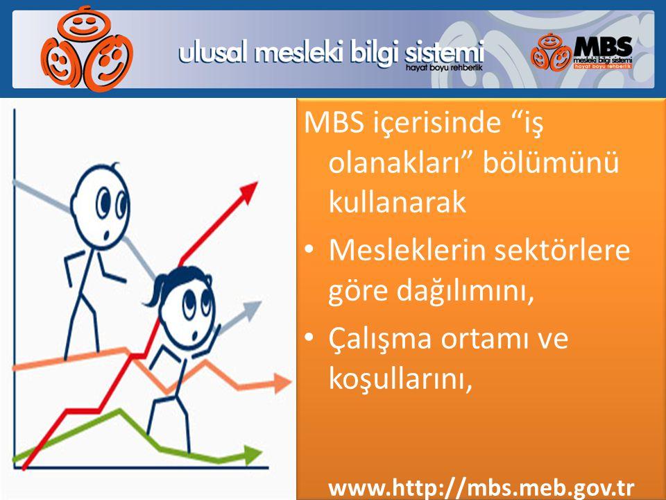 """MBS içerisinde """"iş olanakları"""" bölümünü kullanarak Mesleklerin sektörlere göre dağılımını, Çalışma ortamı ve koşullarını, MBS içerisinde """"iş olanaklar"""