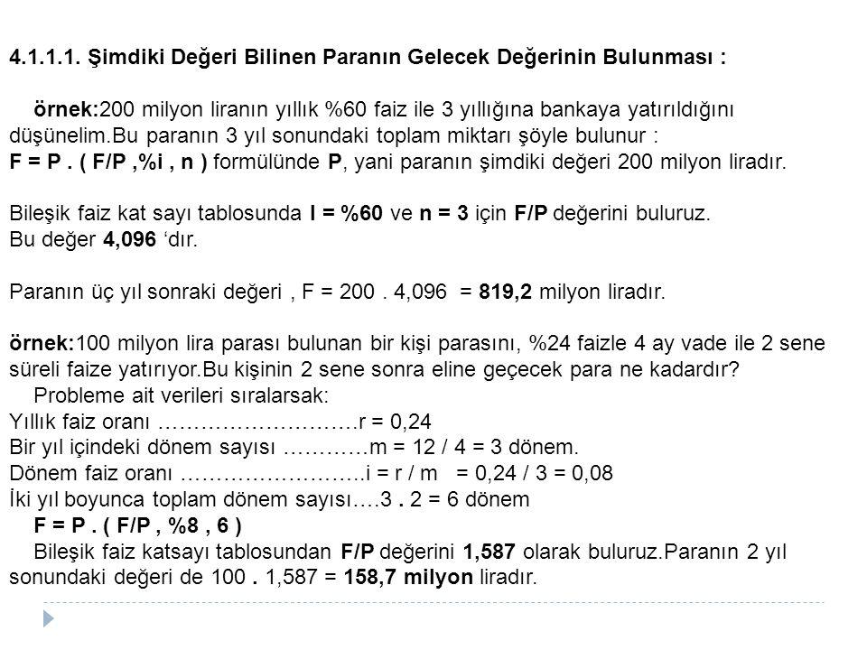4.1.1.1. Şimdiki Değeri Bilinen Paranın Gelecek Değerinin Bulunması : örnek:200 milyon liranın yıllık %60 faiz ile 3 yıllığına bankaya yatırıldığını d
