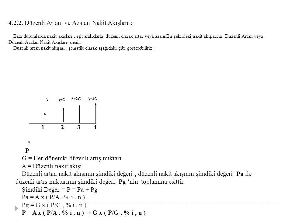 4.2.2. Düzenli Artan ve Azalan Nakit Akışları : Bazı durumlarda nakit akışları, eşit aralıklarla düzenli olarak artar veya azalır.Bu şekildeki nakit a