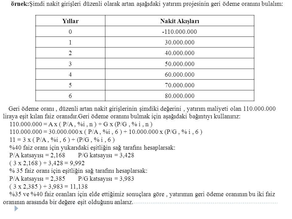 örnek:Şimdi nakit girişleri düzenli olarak artan aşağıdaki yatırım projesinin geri ödeme oranını bulalım: YıllarNakit Akışları 0-110.000.000 130.000.0