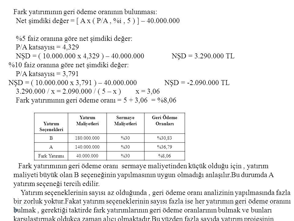 Fark yatırımının geri ödeme oranının bulunması: Net şimdiki değer = [ A x ( P/A, %i, 5 ) ] – 40.000.000 %5 faiz oranına göre net şimdiki değer: P/A ka