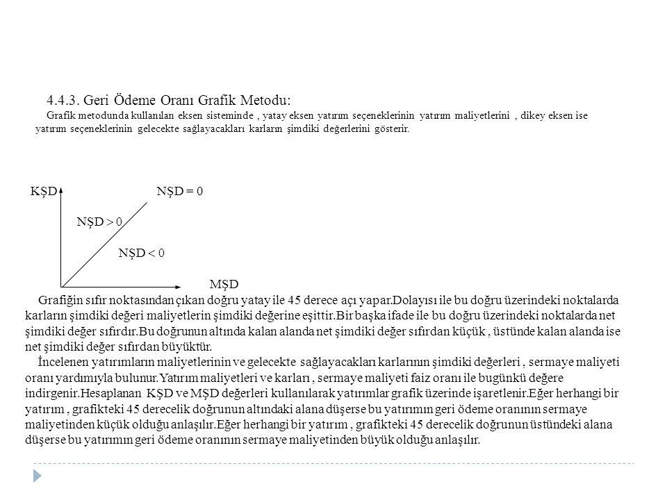4.4.3. Geri Ödeme Oranı Grafik Metodu: Grafik metodunda kullanılan eksen sisteminde, yatay eksen yatırım seçeneklerinin yatırım maliyetlerini, dikey e