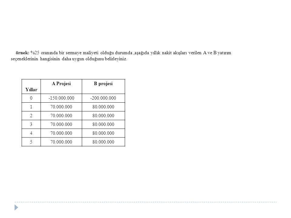 örnek: %25 oranında bir sermaye maliyeti olduğu durumda,aşağıda yıllık nakit akışları verilen A ve B yatırım seçeneklerinin hangisinin daha uygun oldu