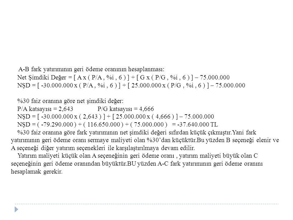 A-B fark yatırımının geri ödeme oranının hesaplanması: Net Şimdiki Değer = [ A x ( P/A, %i, 6 ) ] + [ G x ( P/G, %i, 6 ) ] – 75.000.000 NŞD = [ -30.00