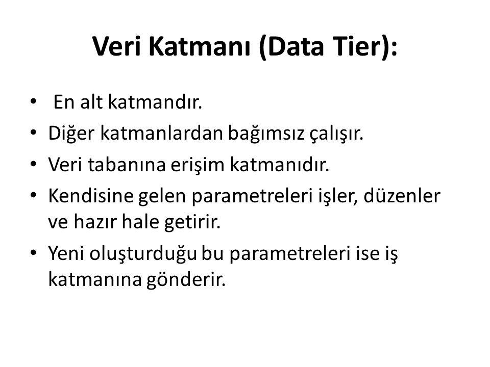 Veri Katmanı (Data Tier): En alt katmandır. Diğer katmanlardan bağımsız çalışır.