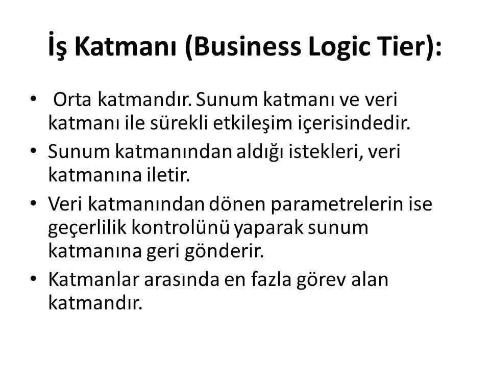 İş Katmanı (Business Logic Tier): Orta katmandır.