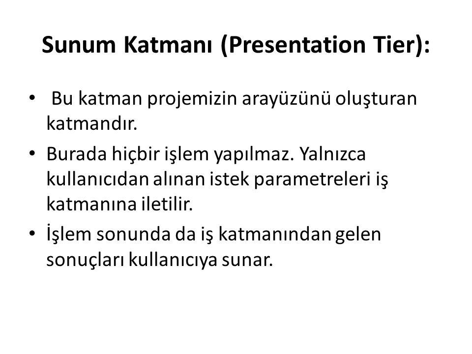 Sunum Katmanı (Presentation Tier): Bu katman projemizin arayüzünü oluşturan katmandır.
