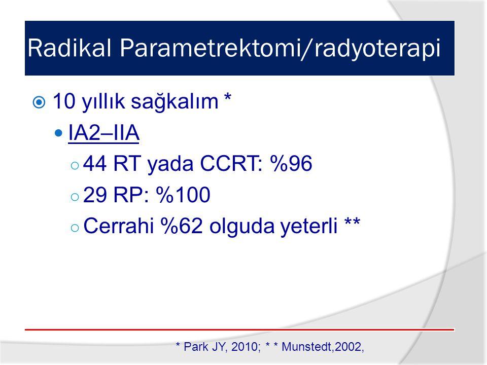  10 yıllık sağkalım * IA2–IIA ○ 44 RT yada CCRT: %96 ○ 29 RP: %100 ○ Cerrahi %62 olguda yeterli ** * Park JY, 2010; * * Munstedt,2002, Radikal Parametrektomi/radyoterapi