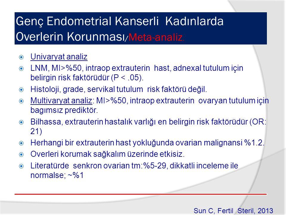 Genç Endometrial Kanserli Kadınlarda Overlerin Korunması / Meta-analiz.  Univaryat analiz  LNM, MI>%50, intraop extrauterin hast, adnexal tutulum iç