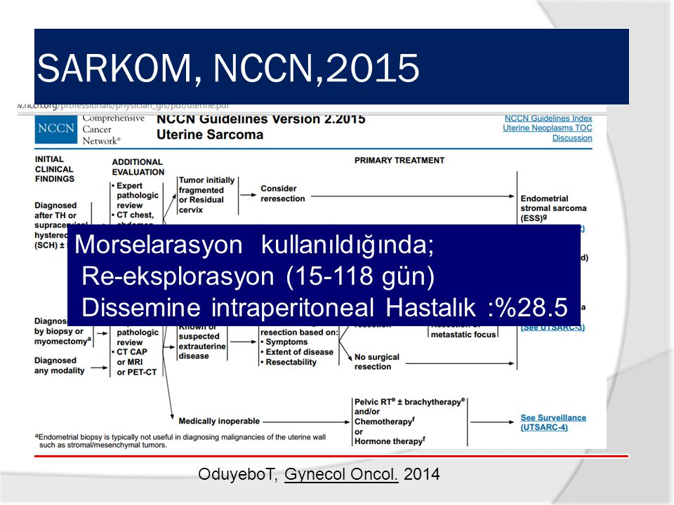 SARKOM, NCCN,2015 Morselarasyon kullanıldığında; Re-eksplorasyon (15-118 gün) Dissemine intraperitoneal Hastalık :%28.5 OduyeboT, Gynecol Oncol.