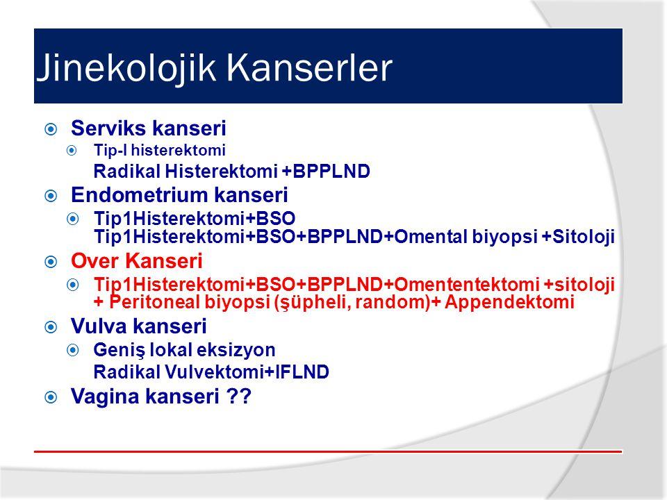 Jinekolojik Kanserler  Serviks kanseri  Tip-I histerektomi Radikal Histerektomi +BPPLND  Endometrium kanseri  Tip1Histerektomi+BSO Tip1Histerektomi+BSO+BPPLND+Omental biyopsi +Sitoloji  Over Kanseri  Tip1Histerektomi+BSO+BPPLND+Omententektomi +sitoloji + Peritoneal biyopsi (şüpheli, random)+ Appendektomi  Vulva kanseri  Geniş lokal eksizyon Radikal Vulvektomi+IFLND  Vagina kanseri ??
