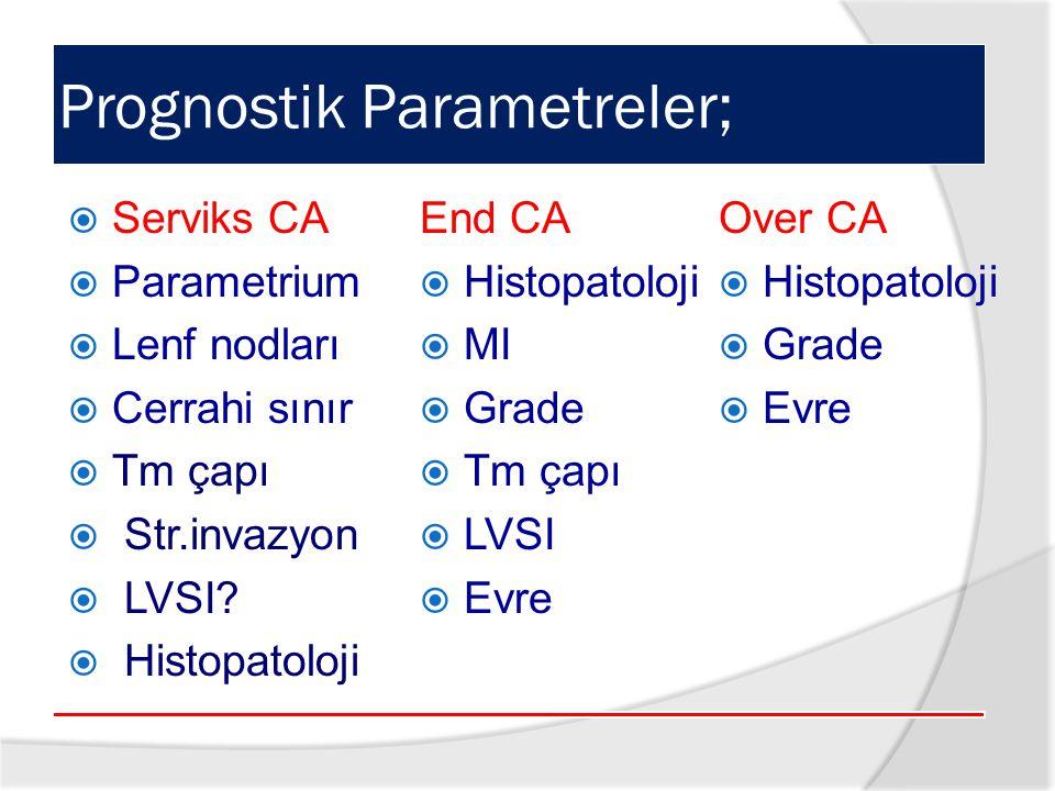Prognostik Parametreler;  Serviks CA  Parametrium  Lenf nodları  Cerrahi sınır  Tm çapı  Str.invazyon  LVSI?  Histopatoloji End CA HHistopat