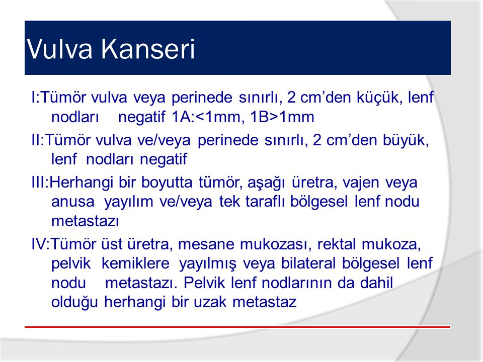 Vulva Kanseri I:Tümör vulva veya perinede sınırlı, 2 cm'den küçük, lenf nodları negatif 1A: 1mm II:Tümör vulva ve/veya perinede sınırlı, 2 cm'den büyük, lenf nodları negatif III:Herhangi bir boyutta tümör, aşağı üretra, vajen veya anusa yayılım ve/veya tek taraflı bölgesel lenf nodu metastazı IV:Tümör üst üretra, mesane mukozası, rektal mukoza, pelvik kemiklere yayılmış veya bilateral bölgesel lenf nodu metastazı.