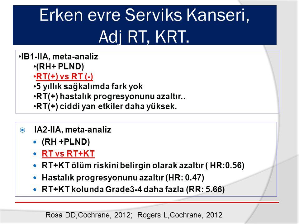 Erken evre Serviks Kanseri, Adj RT, KRT.  IA2-IIA, meta-analiz (RH +PLND) RT vs RT+KT RT+KT ölüm riskini belirgin olarak azaltır ( HR:0.56) Hastalık