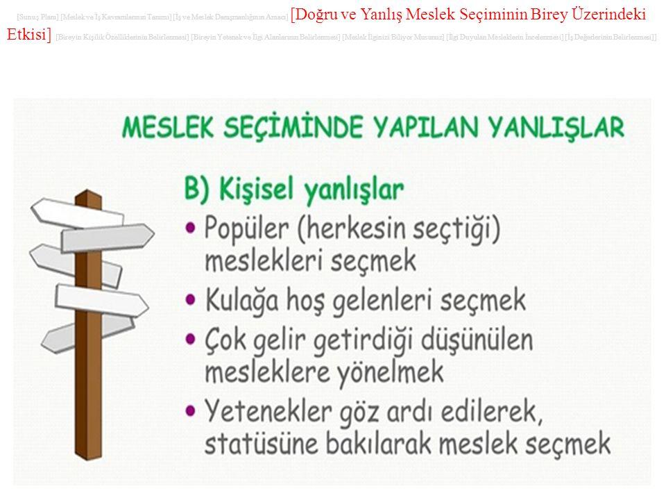 Serhat BULUT - İstatistikçi & İş Meslek Danışmanı 13 [ Sunuş Planı] [Meslek ve İş Kavramlarının Tanımı] [İş ve Meslek Danışmanlığının Amacı] [Doğru ve