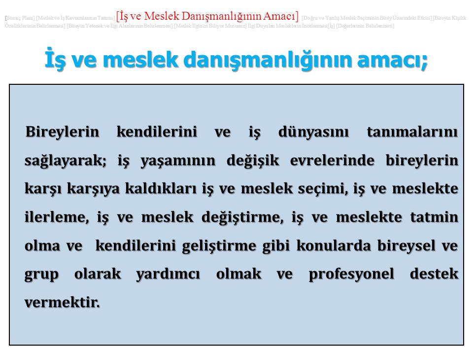 www.iskur.gov.tr www.megep.org.tr http://mbs.meb.gov.tr Mesleki Bilgi Merkezleri Türkiye İş Kurumu Muğla Çalışma ve İş Kurumu İl Müdürlüğü Orhaniye Mah.
