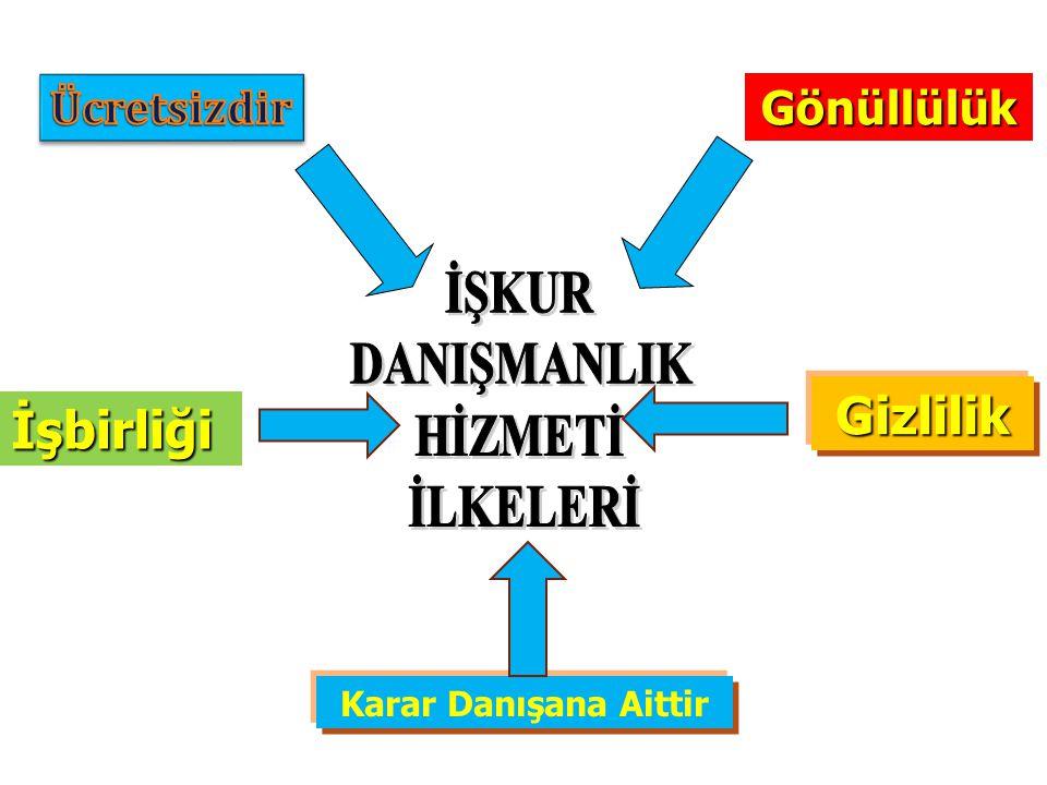 SÖZEL YETENEK Sözcüklerle ifade edilmiş kavramları öğrenebilme, düşünceleri doğru, açık bir biçimde anlatabilme gücünü ifade eder.